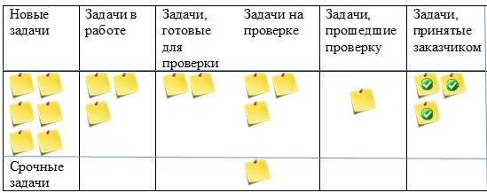 ЗАДАЧИ 2